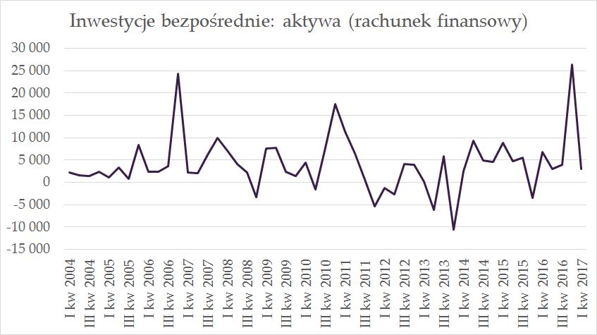 zagraniczne firmy energetyczne w polsce 2017