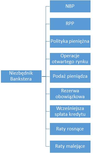 niezbednik-bankstera-cz2