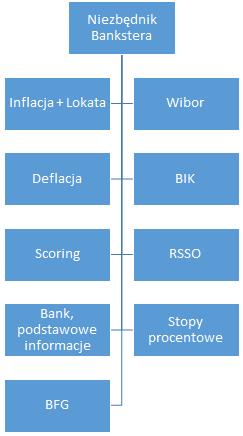 niezbednik-bankstera-cz1