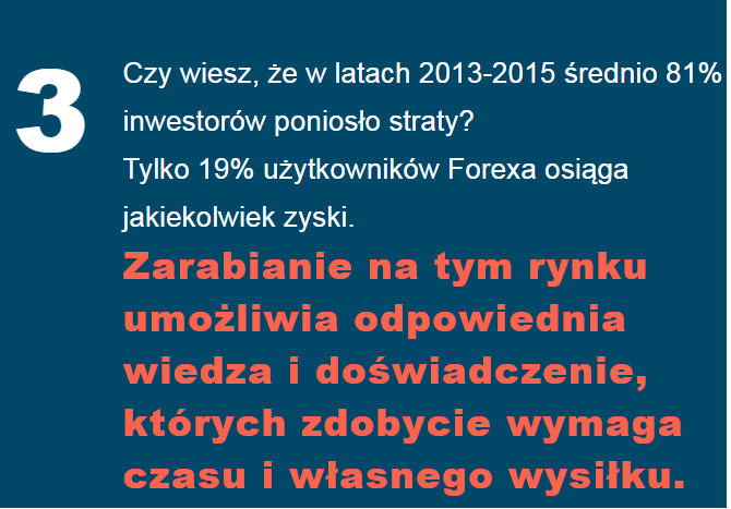 Forex statystyka